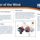Wind Panel